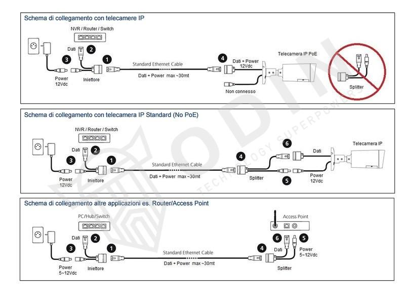 Kit splitter PoE RJ45 per iniettori Power over Ethernet adattatore reti Lan