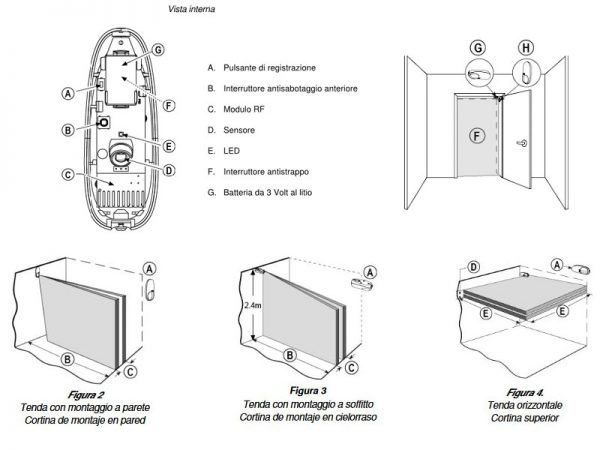 Bentel BW-IRT Rilevatore volumetrico a effetto tenda per porte e finestre wireless